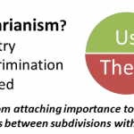 "What is ""Sectarian""?"