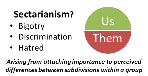 [Image: banner-sectarianism.png]