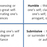 What motivates you: arrogant pride or humble submission?