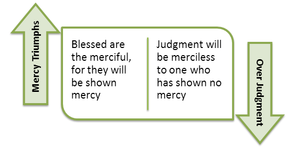 banner-mercy-triumphs-over-judgment