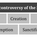 The controversy of the Bible