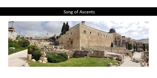 The southwest corner of the temple mount